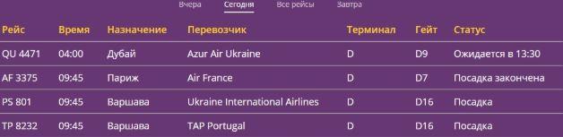 Azur Air Ukraine задерживает рейс в Дубай