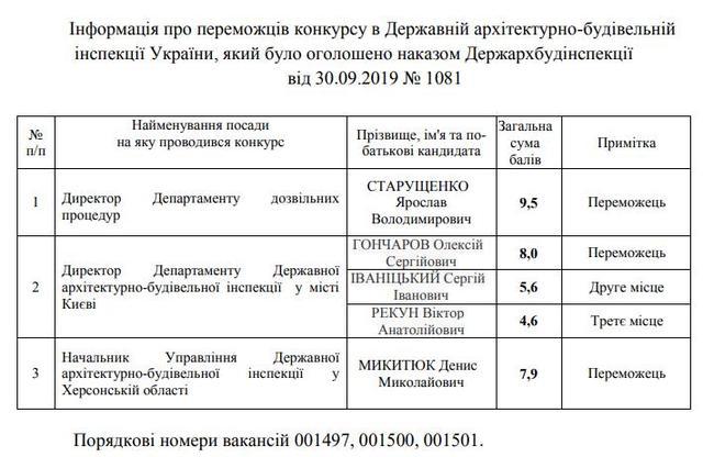 Олексій Кудрявцев