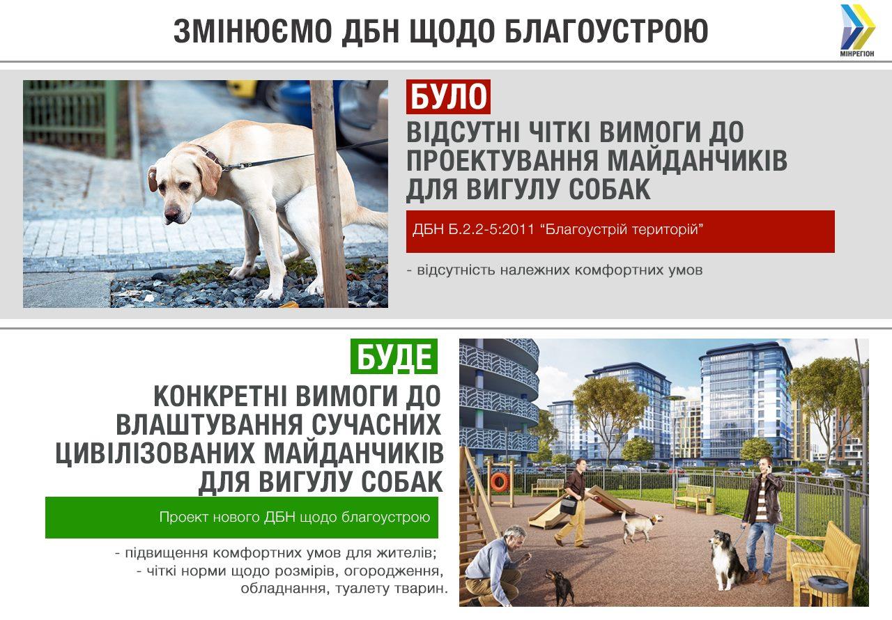 правила проєктування майданчиків для вигулу собак