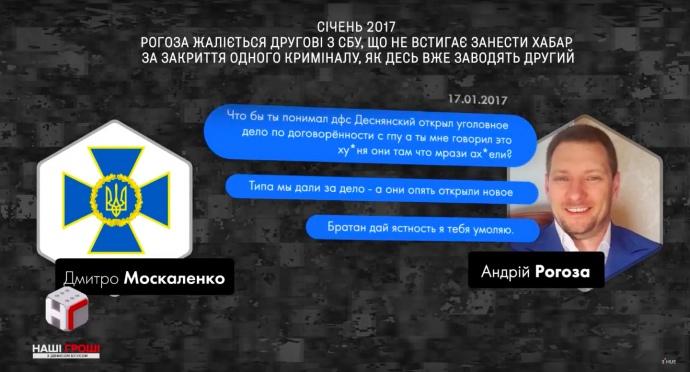 Розкрадання Укроборонпром
