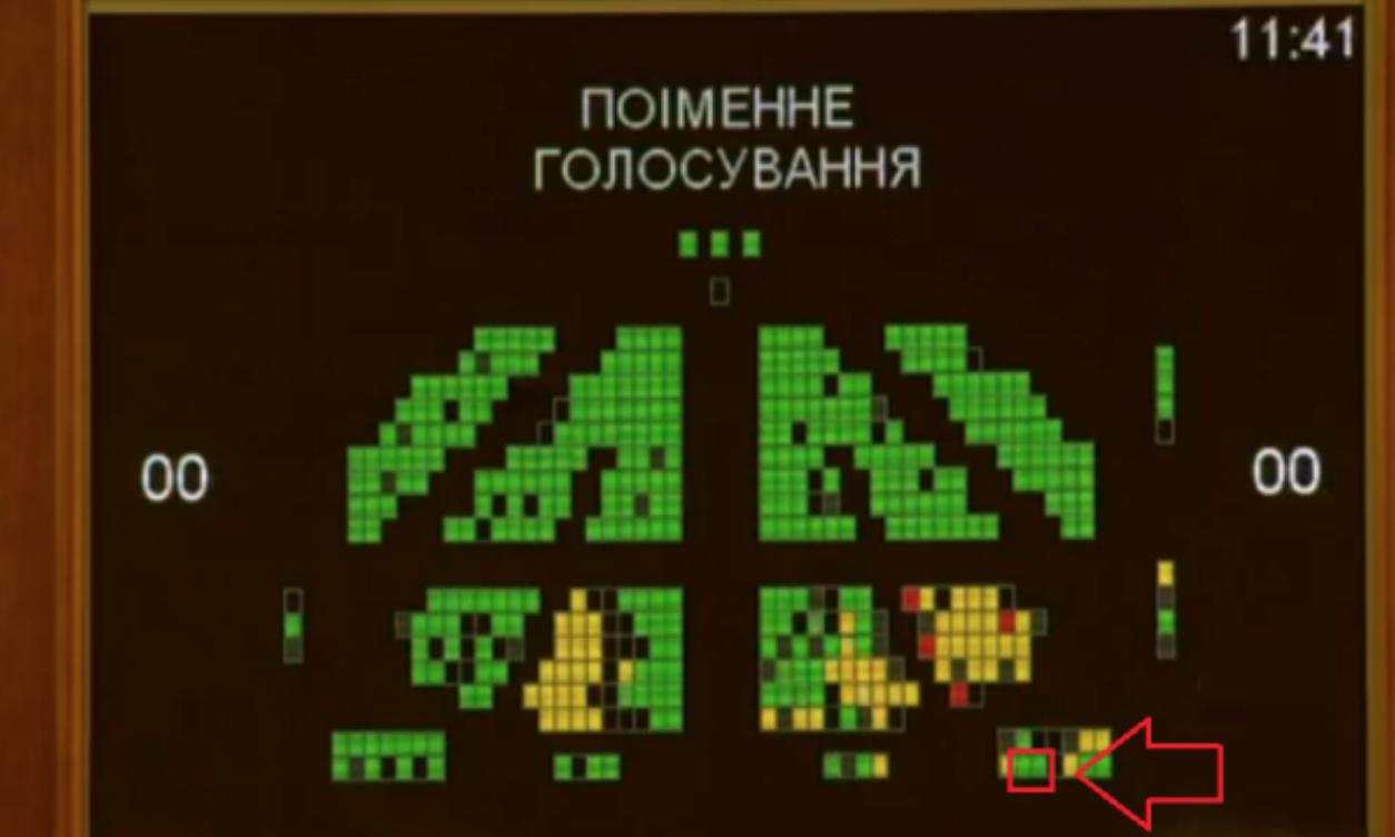 Німченко кнопкодав