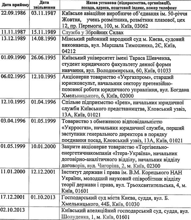 Юрій Леонідович Власов